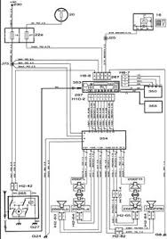 saab 9 5 wiring diagram stereo wiring diagram and schematic design