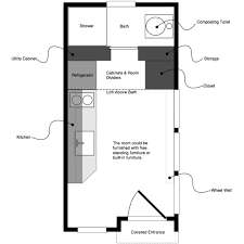 floor plan book 500 sq ft tiny house on wheels for sale bedroom cut way and right