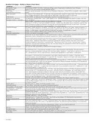Mortgage Consultant Job Description Mortgage News Digest 2013