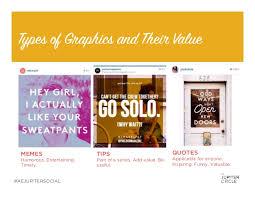 Graphic Design Meme - social media and graphic design workshop
