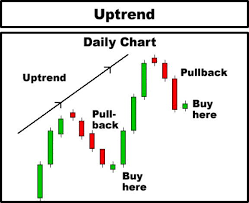 technical analysis pattern recognition bse charts technical analysis pattern recognition binary options