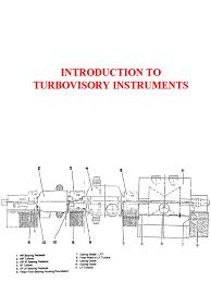 Pedestal Foundation 94865586 Introduction To Turbovisory Instruments 1 Pdf
