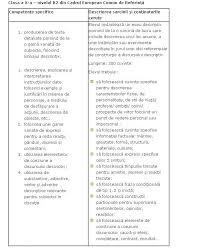 Academic Essay Structure lt ul gt lt li gt Writing a good conclusion  Academic Essay Structure lt ul gt lt li gt Writing a good conclusion