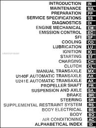 2005 toyota manual 2005 toyota rav4 repair shop manual set original