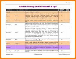 wedding planning schedule wedding planning timeline template now event