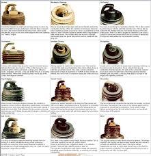 colore candela vespa leggere la candela daidegas forum