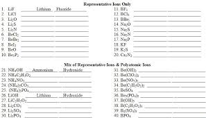 ionic compounds worksheet free worksheets library download and