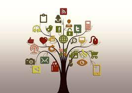 Plan Social Media How To Build A Restaurant Social Media Marketing Plan