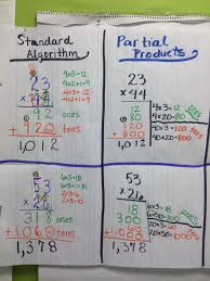 partial products and standard algorithm anchor charts