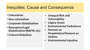 exploring the crises anomalies driving sustainability michael r