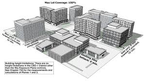 sec 742 105 mixed use districts code of ordinances