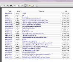 wordpress user reports plugin wpmu dev
