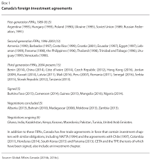 canadian investment treaty policy stay the course on progressive
