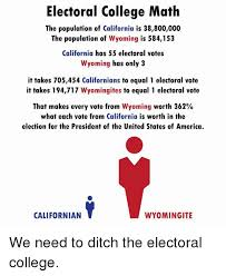 Wyoming travel math images Electoral college math the population of california is 38800000 png