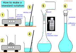gcse chemistry calculations 6b reacting masses concentration of