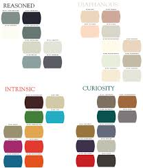 Home Interior Colors For 2014 by Color Trends For 2014 Dio Home Improvements