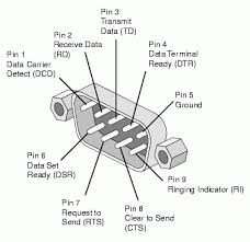 rj45 to db9 adapter wiring diagram wiring diagram