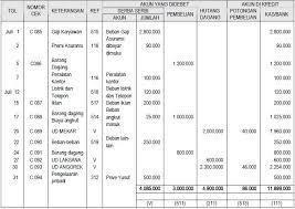 format buku jurnal penerimaan kas contoh jurnal pengeluaran kas perusahaan dagang
