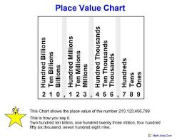 place value sheets place value worksheets place value worksheets for practice