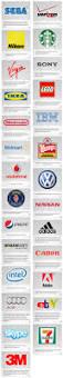 citroen logo history 350 best marcas images on pinterest logos a logo and branding