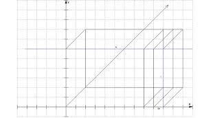 fläche zylinder berechnen rauminhalt und rotationskörper volumen integral