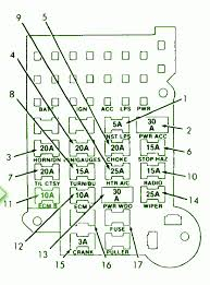 1991 chevy s10 fuse box diagram wiring diagram simonand