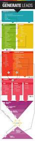 les 180 meilleures images du tableau business sur pinterest