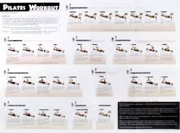 Pilates Chair Exercises Pilates Posters Buy Online Exercises
