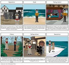 scarlet letter plot storyboard by trapp39