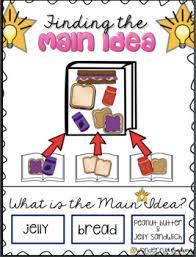 main idea u0026 details autism reading visuals u0026 worksheets tpt