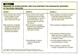 wound care plan template ideas collection teaching care plan exles nursing with