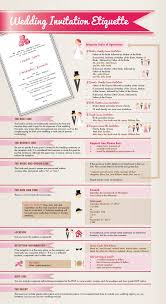 wedding invitations etiquette sound proper with de luxe s wedding invitation infographic