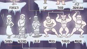 awesome family tree of the norse gods and norse mythology