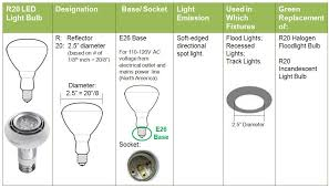 light bulb recessed light bulb sizes chart recessed lighting