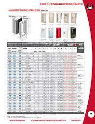 jl industries fire extinguisher cabinets fire extinguisher cabinet box steel jl industries ambassador