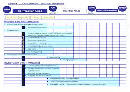 transition plan template vnzgames