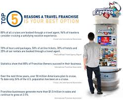travel agent training images Franchise facts jpg