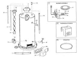state water heater thermostat wiring diagram state wiring diagrams