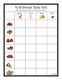 Hebrew Worksheets Tu B Shevat Taste Test Recording Worksheet Matan Teaching