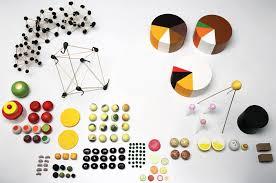 foto design food design and innovation spd