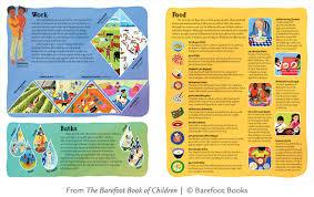 Barefoot Books The Barefoot Book Of Children The Barefoot Book Of Children Globe Trottin