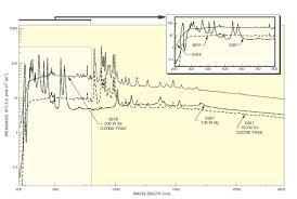 xenon arc l supplier tls tunable xe arc l sources