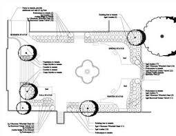 Home Landscaping Design Online Free Online Landscape Design Examples