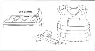 how bulletproof vest is made material making used parts