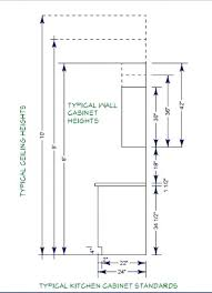 standard height of kitchen cabinet how tall are kitchen counters standard cabinet dimensions how tall