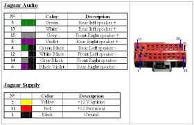 wiring diagram for pioneer sterio wiring wiring diagrams collection