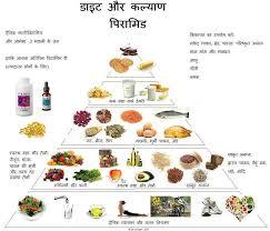 diabetes diet list in hindi natural herbal medicine