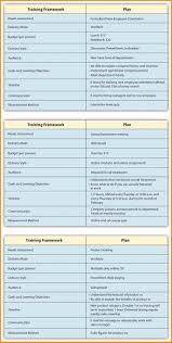 hire training program and new employee orientation checklist