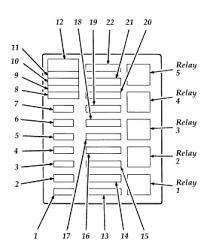 2003 ford f150 o2 sensor diagram ford f series x mk10 f 150 f150 1995 2003 fuse box diagram