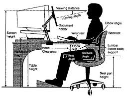 Optimal Desk Height Chic Avoid Rsi With The Correct Desk Setup Intended For Carpal